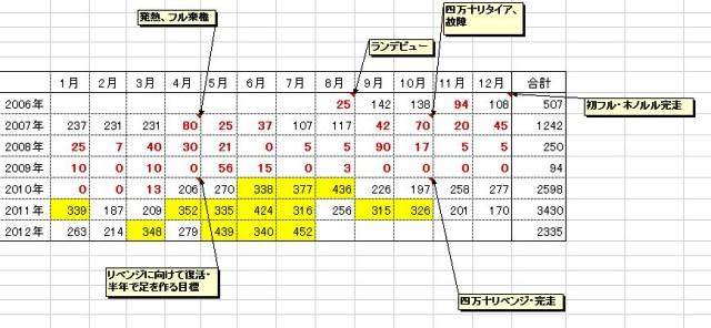Cut2012_0808_2233_52