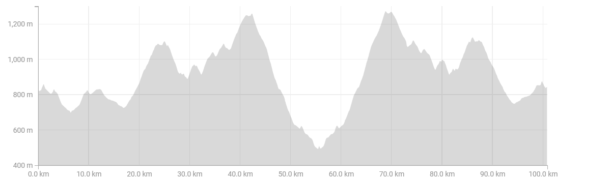 Screenshot2018613_strava